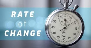 Trading with the price Rate of Change indicator: all you need to know about it