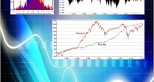 Statistically Sound Machine Learning for Algorithmic Trading of Financial Instruments