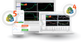 Alpari - A Complete Foreign Exchange Brokerage Review