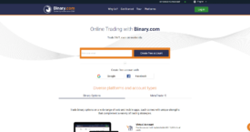 Binary.com: A Complete Binary Options Brokerage Firm Review